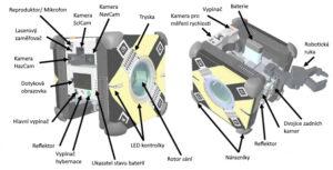 Vývojáři zAmesova střediska počítají spostupným rozvojem interakce a komunikace robotů sastronauty na základě praktických zkušeností a testování vreálném provozu na ISS.