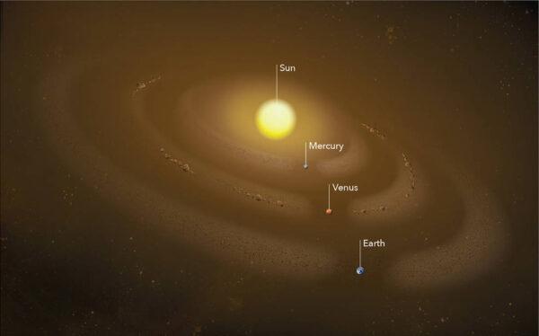 Možné prachové prstence na oběžných drahách Merkuru a Venuše