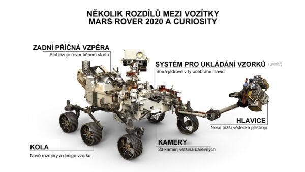 Mars rvoer 2020 vypadá podobně jako rover Curiosity. Ale v důležitých detailech se od sebe obě vozítka liší.