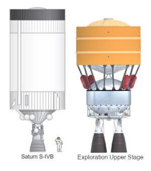 Porovnání velikostí horních stupňů S-IVB rakety Saturn V a EUS rakety SLS