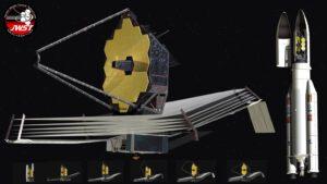Ukázka složení teleskopu Jamese Webba pod aerodynamický kryt rakety Ariane-5.