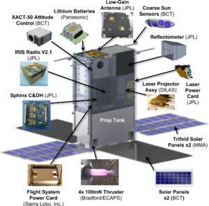 Cubesat Lunar Flashlight