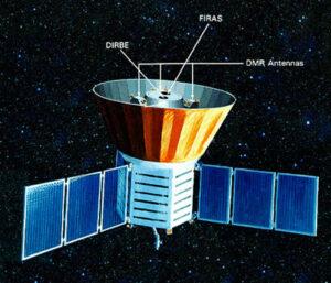 Sonda COBE a její vědecké přístroje.