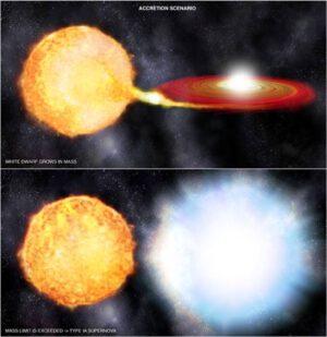 Supernova typu Ia.
