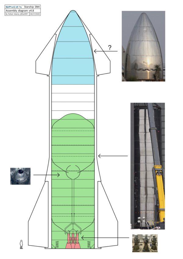 Stav Starship SN-4
