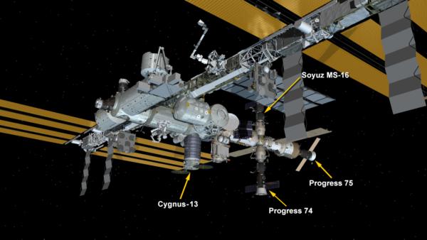 Aktuální stav zaparkovaných lodí u ISS