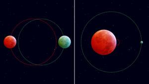 Hmotnost objektů ovlivňuje obě tělesa a jejich dráhy.