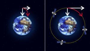Gravitace ovlivní dráhu padajícího objektu. K dosažení oběžné dráhy potřebujete velký impuls.