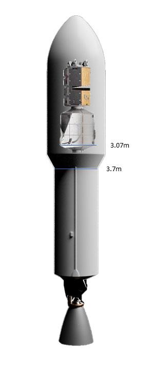 Neoficiální vizualizace modulů PPE a HALO pod aerodynamickým krytem rakety Falcon 9.