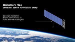 Natočením družice se zmírní jas.