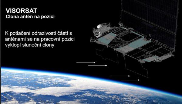 Visorsat je pracovní název zkušebního typu družice, která poletí při příštím startu Starlink v1-7 a vyzkouší sluneční clonu.
