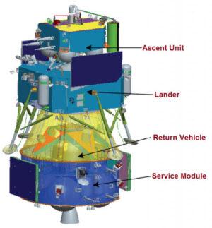 Sonda Čchang-e 5 bude ze čtyř částí, servisního modulu, návratového pouzdra, které nebudou přistávat na Měsíci a dvou přistávajících částí, kterými bude přistávací modul a přepravní zařízení, které odebere vzorek a dopraví ho na oběžnou dráhu okolo Měsíce.