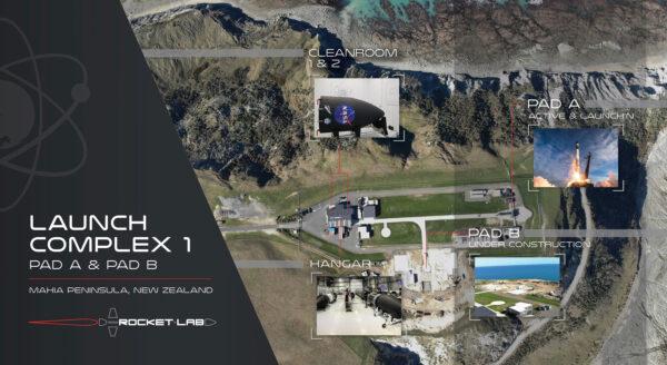 Infografika popisující jednotlivá stanoviště na soukromém kosmodromu firmy RocketLab.