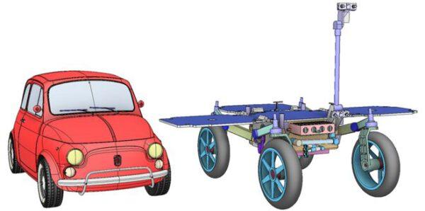 Srovnání velikosti Sample Fetch Roveru a FIATu 500