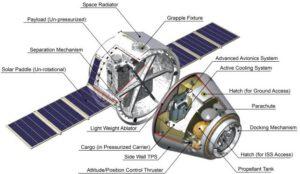 Koncept návratové části lodi HTV-R, která nápadně připomíná loď Dragon společnosti SpaceX. Loď mít schopnost návratu vzorků z ISS, ale z projektu bohužel sešlo.