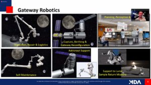 Schopnosti robotického systému Canadarm3