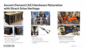 Využití systémů z Orionu ve vzletovém prvku landeru Národního týmu