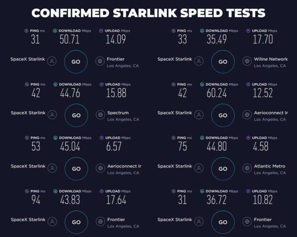 Několik testů rychlosti připojení přes družice Starlink během fáze beta testování.