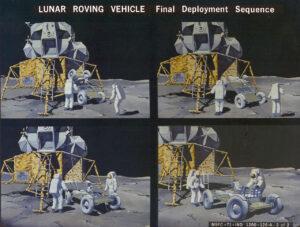 Vyložení vozítka LRV (Lunar Roving Vehicle) vyžadovalo účast dvou astronautů.