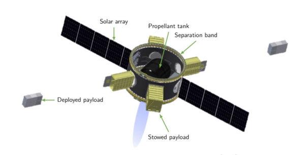 Vizualizace zařízení OTV (Orbital Transfer Vehicle) od firmy Firefly.
