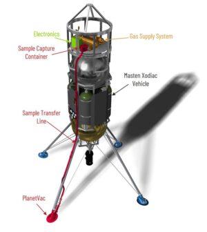 Zařízení Xodiac od firmy Masten. Na grafice je růžovo-fialovou barvou vyznačen testovaný systém PlanetVac. Odběrné zařízení je u paty přistávací nohy, zatímco kontejner na vzorky najdeme až v horní části sestavy.