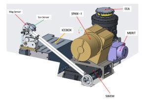 Vizualizace souboru přístrojů HERMES
