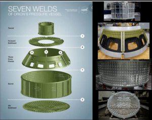 Díly pro výrobu kabiny Orionu pro Artemis III, srpen 2020