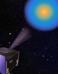 Zatím jediná veřejně dostupná vizualizace sondy GLIDE (Global Lyman-alpha Imagers of the Dynamic Exosphere)