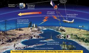 Kosmické počasí ovlivňuje různé aspekty běžného života lidí.
