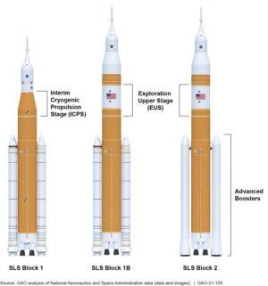 Plánované verze rakety SLS