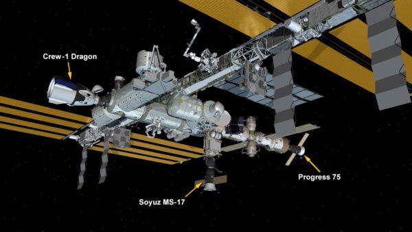 Aktuální stav připojených lodí k ISS.