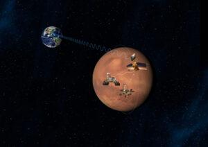Schéma obousměrného datového přenosu mezi Zemí a povrchem Marsu přes sondu MRO.