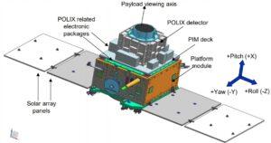 Rentgenová observatoř ISRO