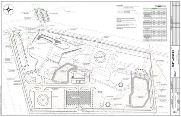Plány na rozvoj kosmodromu Boca Chica