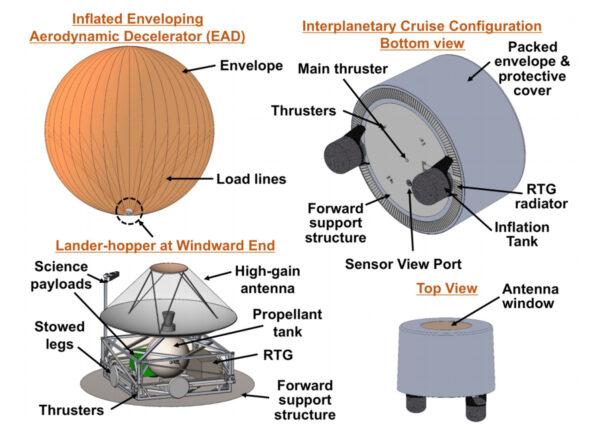 Návrh nafukovacího systému pro přistání na objektech se slabou atmosférou.