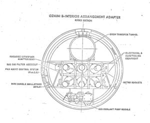 Průřez adaptérem. Je patrný přechodový tunel a také rozmístění motorů na tuhé pohonné látky.