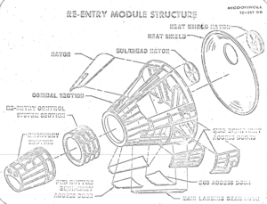 Schéma Gemin-B. Zřetelné jsou dva příklopy oddělující kabinu od stanice. Povšimněte si také dvířek podvozku ve spodní části (Main Landing Gear Door) - je zřejmé, že schéma vzniklo ještě v době, kdy se počítalo s přistáním pomocí deltakřídla.