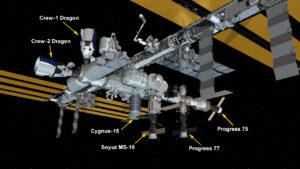 Aktuální stav zakotvených lodí u ISS