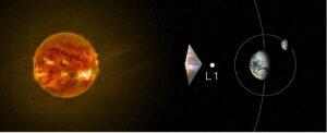Solar Cruiser vyzkouší třeba pobyt v pozici blíže ke Slunci od libračního centra L1.