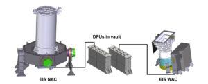 Systém kamer EIS: Vlevo kamera s úzkým zorným polem, vpravo kamera se širokým zorným polem.