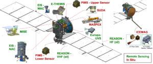 Umístění přístroje Europa-UVS