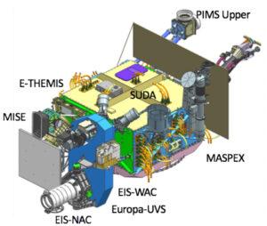 Umístění přístroje E-THEMIS