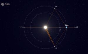Z libračního centra L5 bude mít sonda nerušený výhled na část Slunce, kterou ze Země nevidíme.