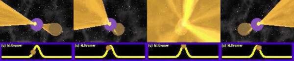 Majákový model pulsaru