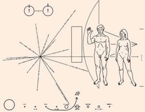 Na zlaté plaketě se zprávou pro nálezce sondy Pioneer 10 byla poloha Země vyznačena také pomocí směru ke čtrnácti pulsarům a jejich periodami.