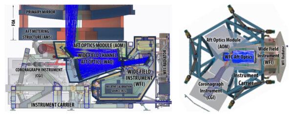 Přístroj WFI (Wide-Field Instrument) dosáhne rozlišení téměř 300 megapixelů.