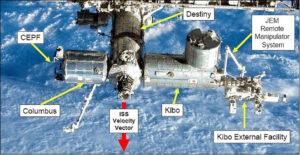 Čeští fyzikové se podílejí i na dozimetrických měřeních v evropském modulu Columbus, jehož umístění je vidět na schématu ISS
