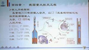 Výřez z prezentace Longa Lehao. V levém horním rohu prezentace je logo společnosti CASC.