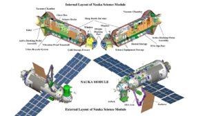 Konstrukce modulu Nauka.