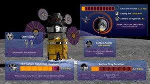 Referenční mise HLS-DRM-001 POLAR SURFACE SORTIE MISSION
